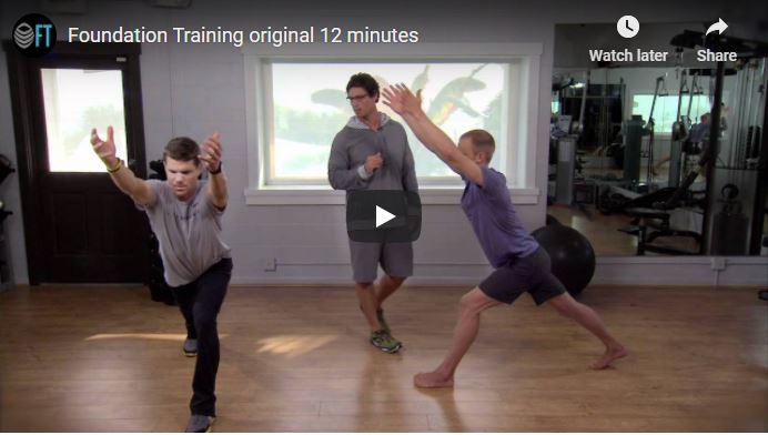 Chiropractic Richmond VA Core Exercises Video